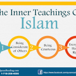 Teachings of Islam
