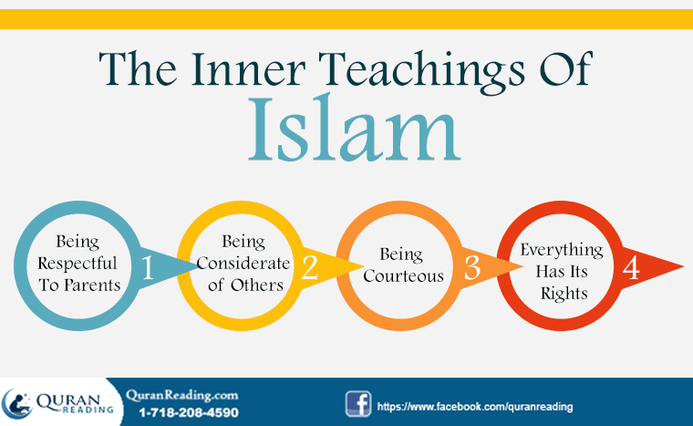 ethical teachings of islam in relation Core ethical teachings follow the will of allah, all people are equal before allah everything is made in pairs glory be to him who created pairs of all things, of what the earth grows, and of their kind and what they do not know(quran 36:36) islam expects muslims to engage in positive social activism to promote the good and to prevent.