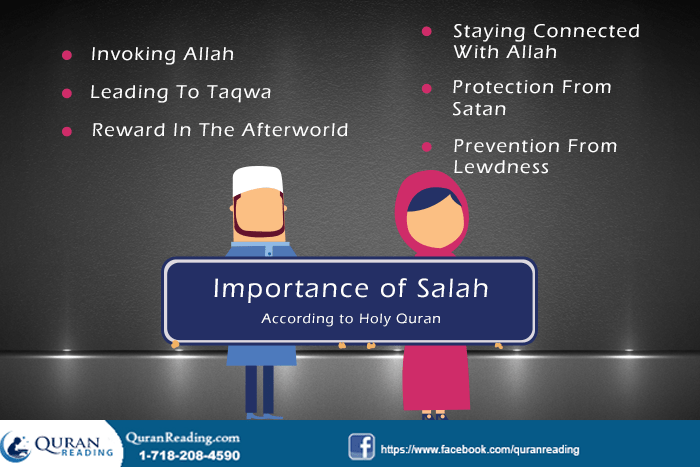 Importance of Salah (Prayer) According to the Holy Quran