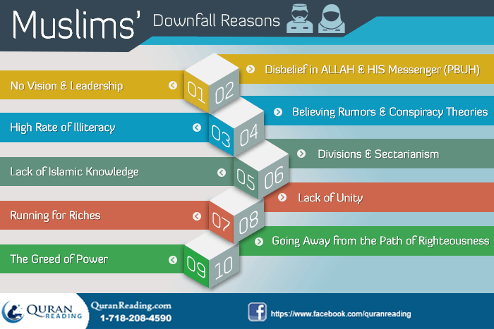 Muslims downfall reasons