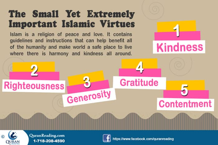 Islamic Virtues and Their Importance
