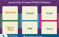 Special Ramadan Days of Prophet Muhammad (PBUH )