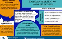 Ramadan Preparing Tips