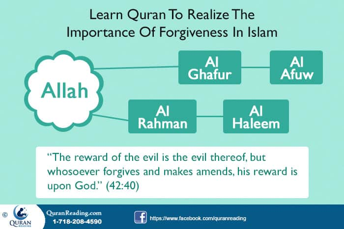 Importance of Forgiveness in Islam and Quran