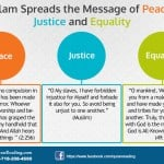 Islam the Message of Peace and Equality