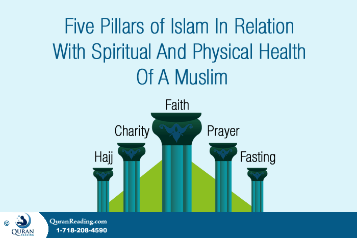 Image Gallery islam religion five pillars