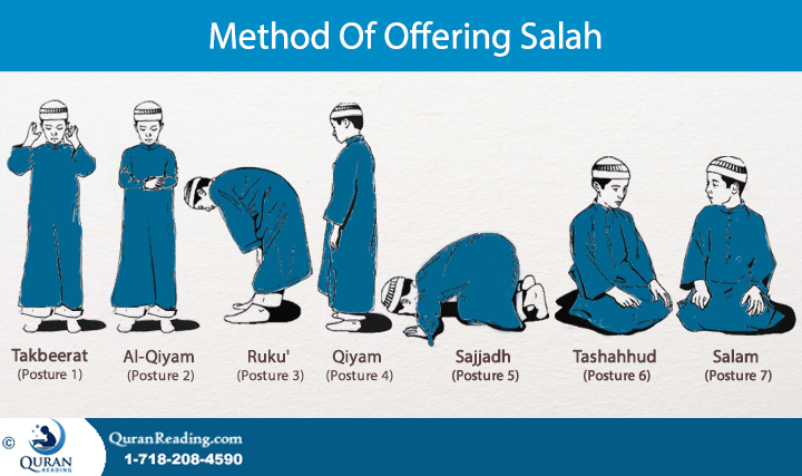 How do i Offer my Salaat with concentration