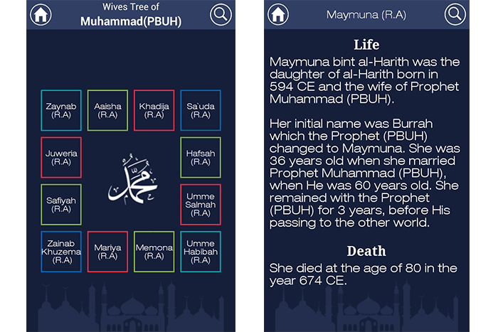 Prophet Muhammad PBUH friends mobile app