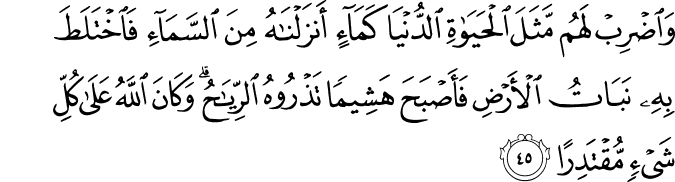Lessos to Learn from Surah Kahaf