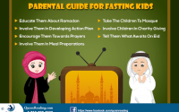 Kids Fasting and Parents