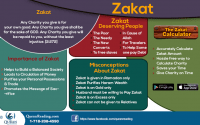 About Giving Zakat