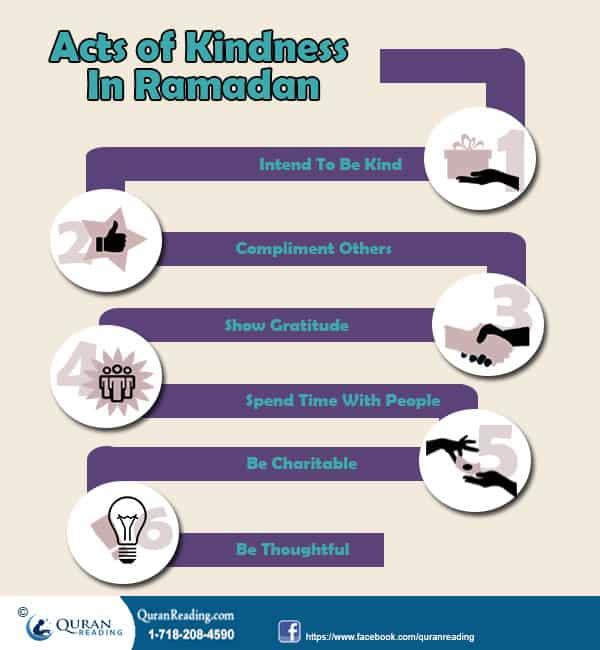 Ramadan Acts of Kindness