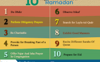 Hugely Rewarded Deeds to do in Ramadan