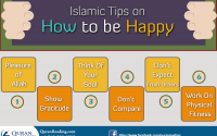 Being Happy - Quran, Hadith, and Islam