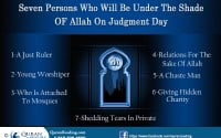 Seven persons and day of judgement