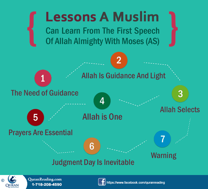 Allah Almighty with Moses(AS)