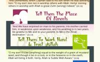 Surah Luqman parenting tips
