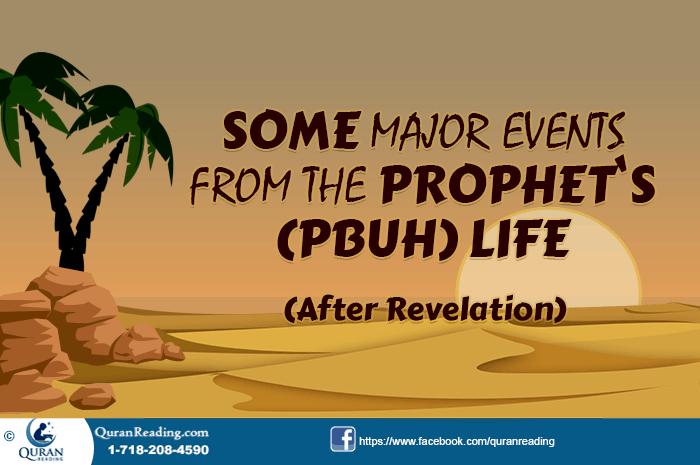 Prophethood (Ahmadiyya)