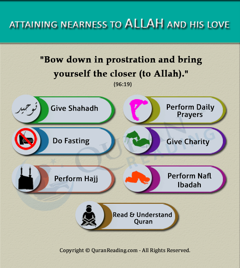 Attaining Allah love