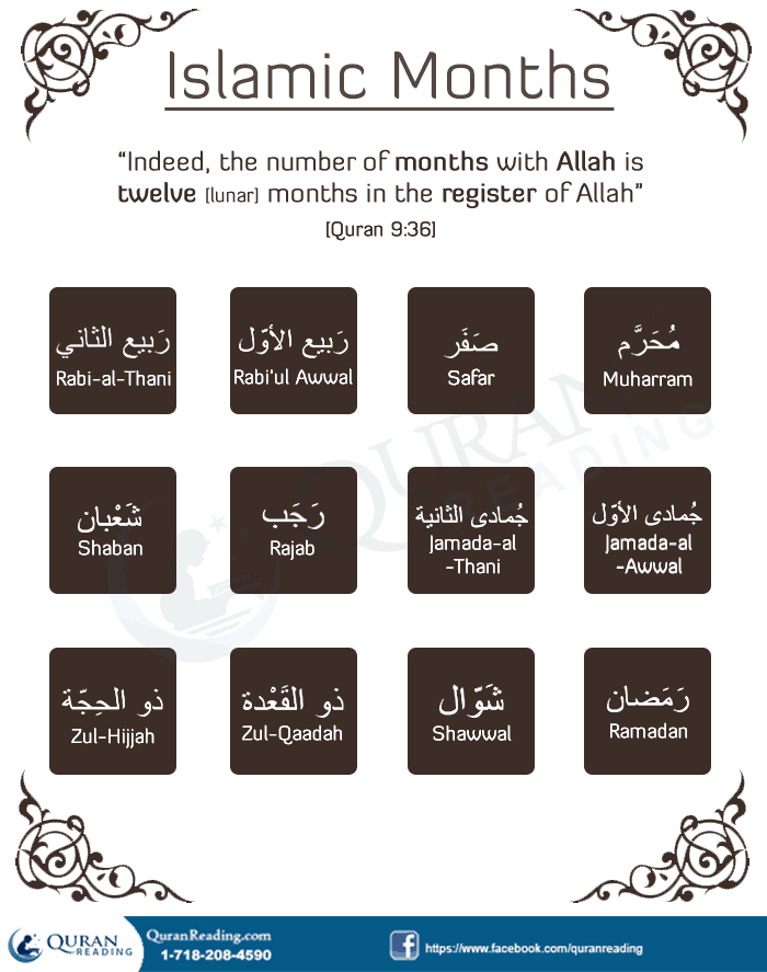 The History And Great Importance of Islamic Months