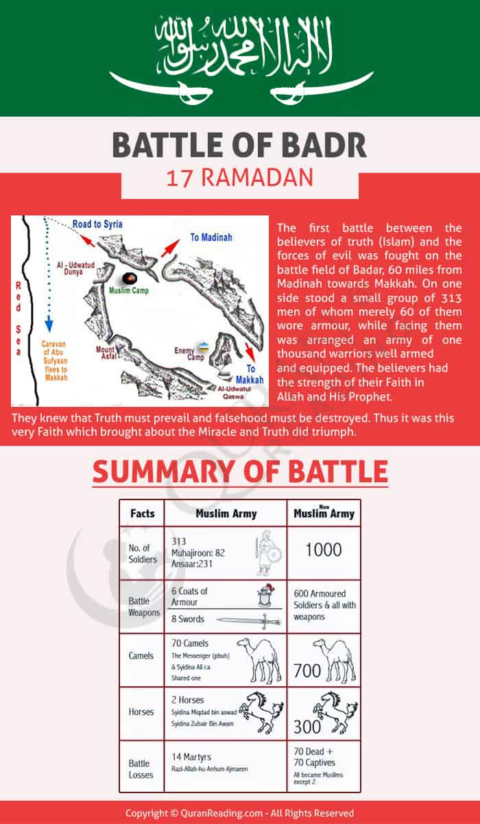 battle of uhud summary