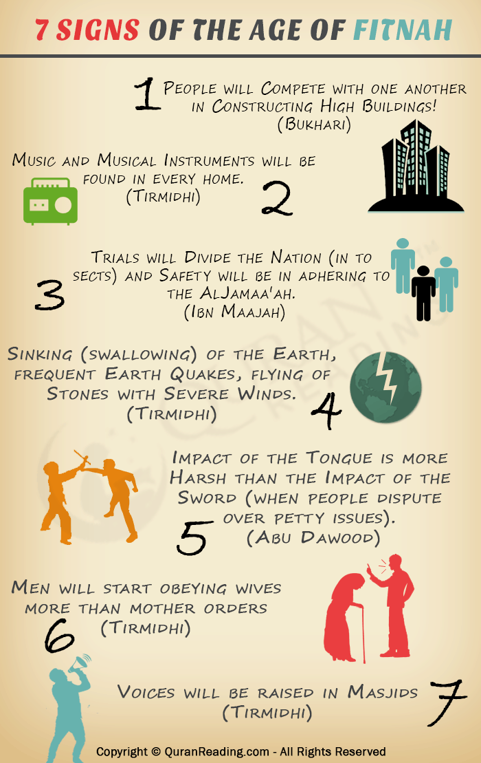 7 Prevailing Signs Of The Age Of Fitnah (Trial)