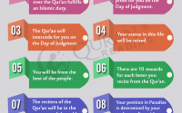 5 Questions To Be Asked On Judgement Day