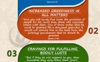 Muslim Iman And  Worldly Desires