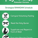 Ramadan schedule in advance