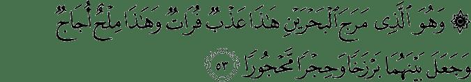 Ar rahman surah
