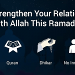 Relation with Allah