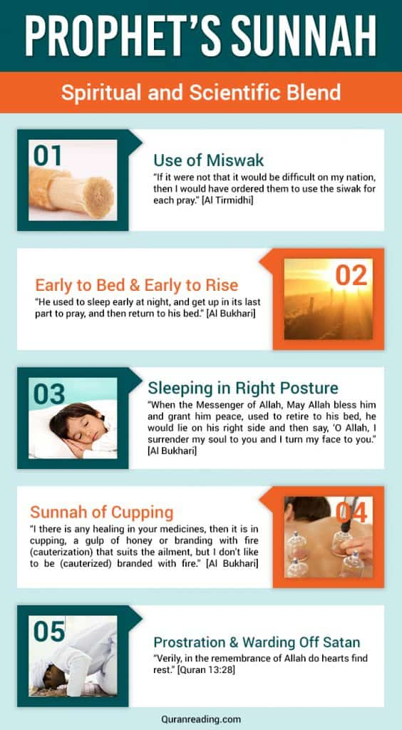 Importance and Benefits of Following Prophet's Sunnah
