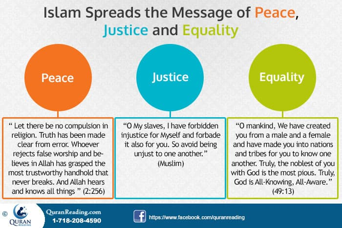 Islam And Peace Hadith On Importance Of Peace