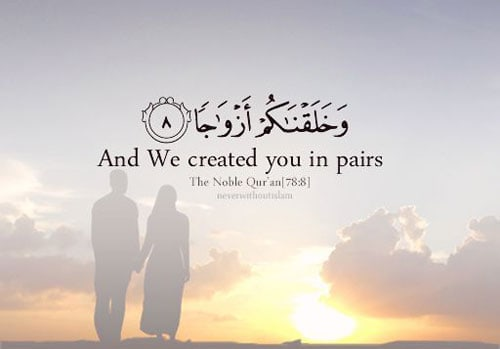 What is Mehr in Marriage?   According to Islam and Quran