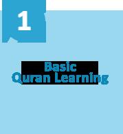 Basic Quran Learning